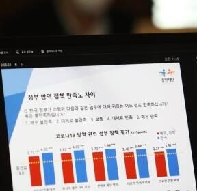 '코로나19를 통해 본 대구 경북 변동양상'