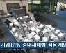 울산 기업 81% '중대재해법' 적용 제외