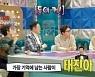 """'라스' 손범수 """"♥진양혜와 94년 결혼 당시 태진아 축의금 30만원 쾌척"""""""