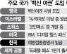 """""""코로나 예방 접종""""..韓도 백신 여권 도입 검토"""