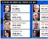 미 외교·안보라인 '오바마 진용'으로 인선 완료..대북 행보 빨라질 듯