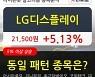 LG디스플레이, 전일대비 +5.13% 장중 반등세.. 외국인 기관 동시 순매수 중