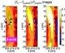핵융합 1억도 유지 가로막는 플라스마 붕괴조건 찾았다