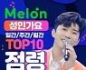 임영웅, 멜론 성인가요 차트 일간·주간·월간 TOP10 점령..'영웅의 제국'
