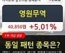 영원무역, 상승흐름 전일대비 +5.01%.. 이평선 역배열 상황에서 반등 시도