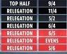 슈퍼컴 예측은 맨시티 2연패, 첼시 2위-맨유 4위-토트넘 5위