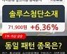 솔루스첨단소재, 상승출발 후 현재 +6.36%.. 최근 주가 상승흐름 유지
