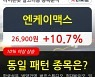 엔케이맥스, 장시작 후 꾸준히 올라 +10.7%.. 이 시각 거래량 85만6865주