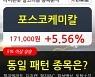 포스코케미칼, 상승흐름 전일대비 +5.56%.. 최근 주가 상승흐름 유지