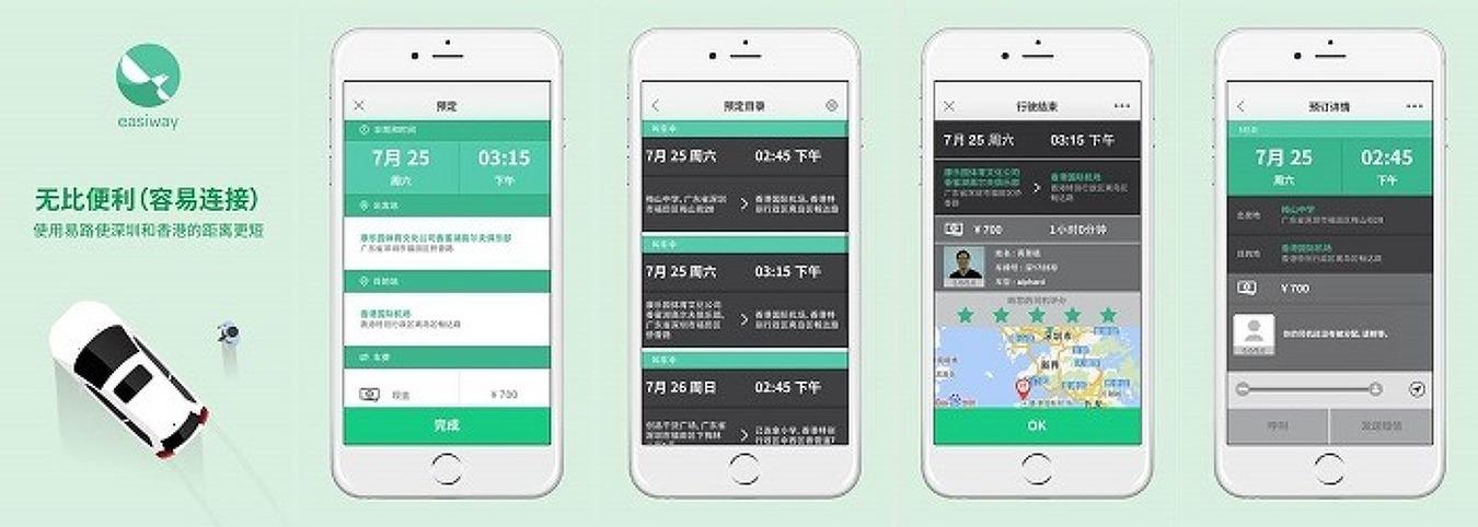 Interview - 한국 스타트업 Easi6의 우경식 대표