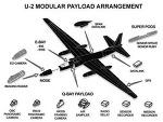 U-2/TR-1 정찰기에 관한 링크와 그림 몇 가지