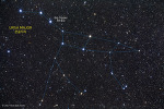 Ursa Major (Constellation)