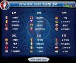 작은월드컵 유로 2016 조편성 및 일정