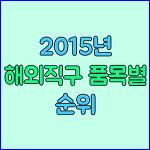 2015년 해외직구 인기 순위는?