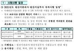 [국제원산지정보원]2021년도 원산지관리사 및 원산지실무사 자격시험 시행일정