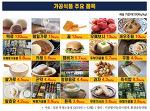 일본 가공식품에서도 방사성물질 검출