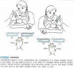 소아에서의 정상적인 시력발달, 양안시의 발달, 정상적 눈운동의 발달