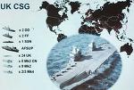 링크) 영국 퀸엘리자베스급 항공모함전단에 관한 글