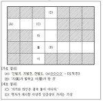동양윤리사상 - 개념정리와 낱말퍼즐문제
