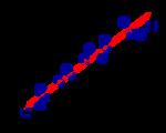 [Python] Segmented Least Squares를 이용해 구간 나누기