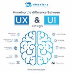 인포그래픽으로 보는 UX 와 UI 의 차이점