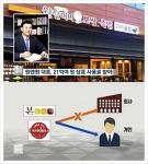 본죽 원할머니보쌈 대표들 셀프 상표권 장사