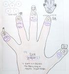송산역량개발ㅡ자기관리역량을 위한 손가락그림