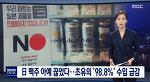 일본 맥주 수입 현황