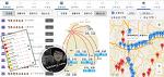 전국도로 - 국도·고속도로 교통상황, 실시간 교통정보 앱(어플)