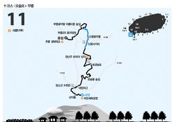 [제주올레] 제주올레 11코스 화순 > 모슬포 올레