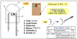 [기초전자회로] LED, 제너다이오드