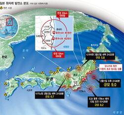동일본 대지진 (6.13 update)