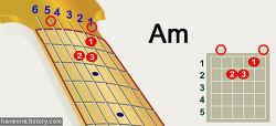 기타코드 정리