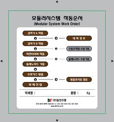 모듈러시스템작동순서 및 캐비넷형자동소화보조기기(B-TYPE)