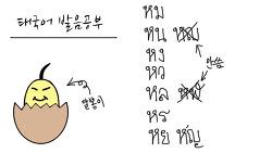 [바른태국어] 태국어 기본회화 배우기 어남악선 공부하기 #22강
