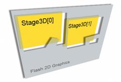 [Flash] Molehill을 이용한 2D 렌더링