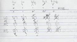[바른태국어] 태국어 저자음 3가지 발성법 연습하기 #17강