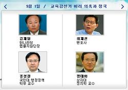 100분토론 <교육감선거 비리 의혹과 정국> 방청기