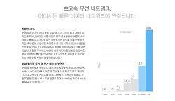 아이폰5 소개자료에서(공식 홈페이지의)