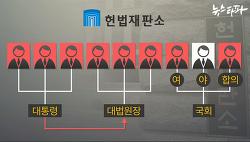 박근혜 탄핵 선고 예측