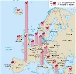 2차 세계대전 영향:  서유럽 복지국가 체제 출현의 정치/군사/사회 조건들