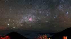 Crux and southern Milky Way