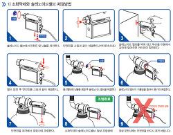 솔레노이드 밸브 체결 방법 및 기계적 작동방법