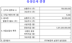 NHN엔터테인먼트 유상증자, 이준호 회장 지분 확대