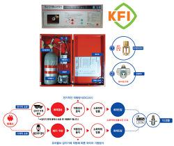 (주)동신소방 - 가스식자동소화장치 화재시 작동순서(전기식/기계식)- (가스자동소화장치)