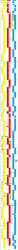 (연대별) 고구려, 백제, 신라의 관계 정리표 v1.0