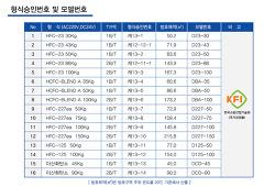(주)동신소방 -  캐비넷형자동소화장치-신형(방호체적 및 형식승인서)