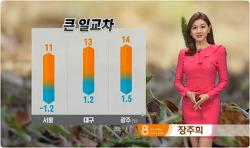 2017-03-10 KBS뉴스 낡은 날씨 속 큰 일교차...동쪽 건조 특보 발효 장주희 날씨소식