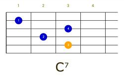 C 코드 - 도미넌트7