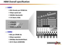 내년에 등장하는 차세대 메모리 HBM2